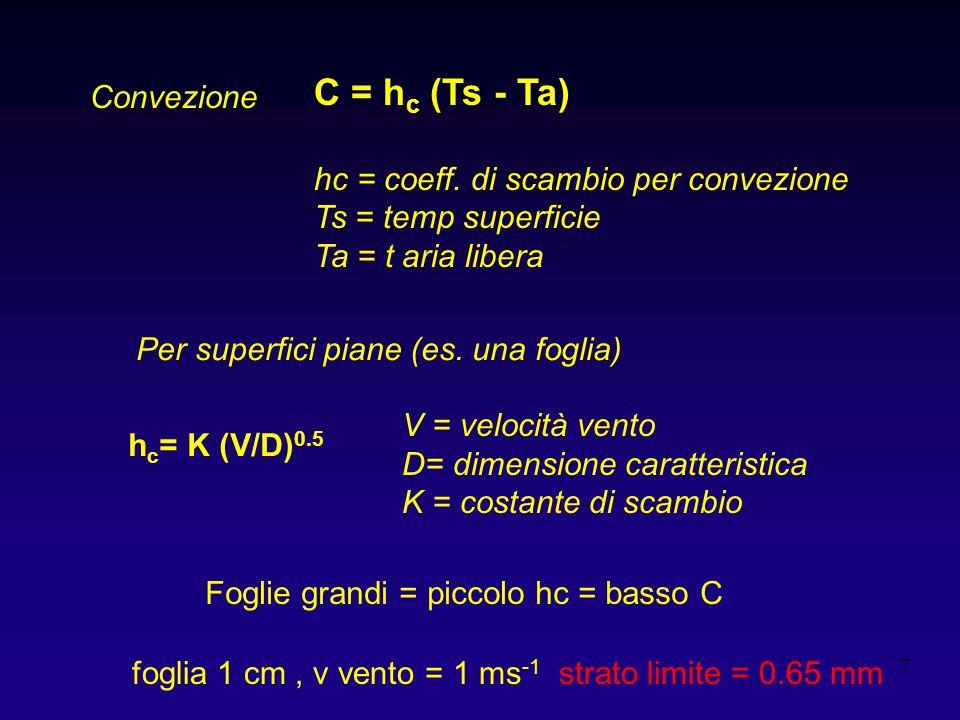 7 Convezione C = h c (Ts - Ta) hc = coeff. di scambio per convezione Ts = temp superficie Ta = t aria libera h c = K (V/D) 0.5 V = velocità vento D= d