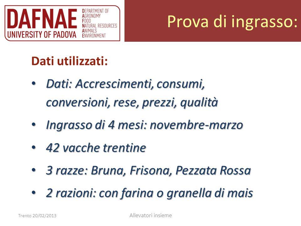 Prova di ingrasso: Trento 20/02/2013 Allevatori insieme Dati utilizzati: Dati: Accrescimenti, consumi, conversioni, rese, prezzi, qualità Dati: Accres