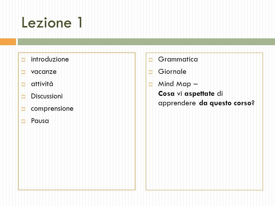 Introduction PRESENTARSI IN ITALIANO
