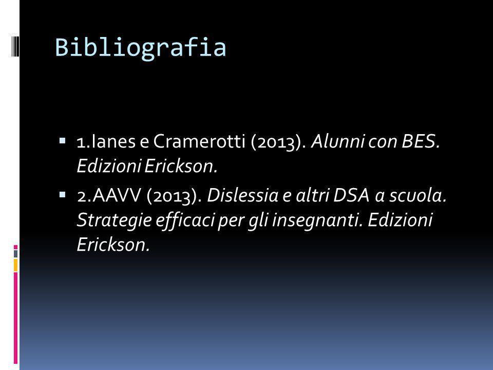 Bibliografia 1.Ianes e Cramerotti (2013). Alunni con BES. Edizioni Erickson. 2.AAVV (2013). Dislessia e altri DSA a scuola. Strategie efficaci per gli