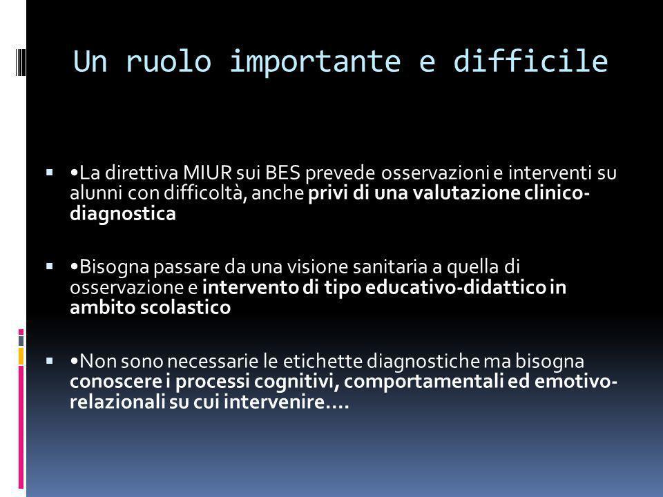 Un ruolo importante e difficile La direttiva MIUR sui BES prevede osservazioni e interventi su alunni con difficoltà, anche privi di una valutazione c