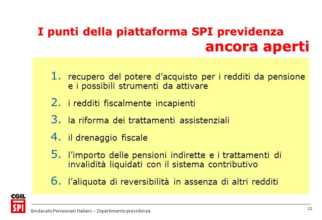 12 Sindacato Pensionati Italiani – Dipartimento previdenza I punti della piattaforma SPI previdenza ancora aperti 1. recupero del potere dacquisto per