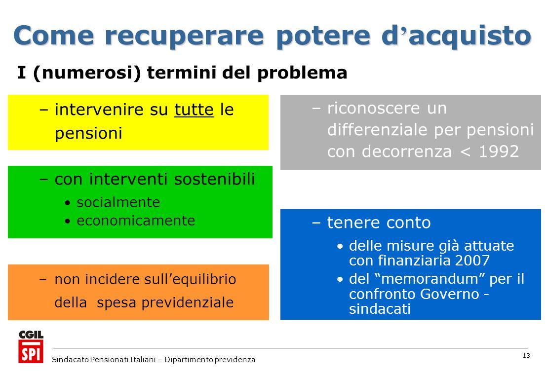 13 Sindacato Pensionati Italiani – Dipartimento previdenza Come recuperare potere d acquisto I (numerosi) termini del problema –non incidere sullequil