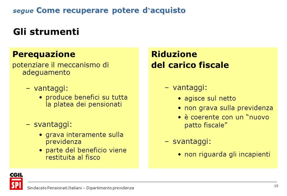 15 Sindacato Pensionati Italiani – Dipartimento previdenza Riduzione del carico fiscale –vantaggi: agisce sul netto non grava sulla previdenza è coere