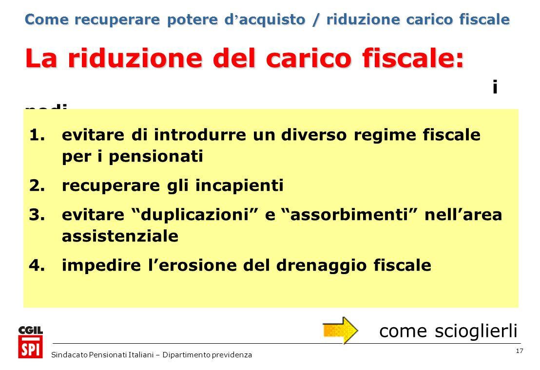 17 Sindacato Pensionati Italiani – Dipartimento previdenza come scioglierli La riduzione del carico fiscale: La riduzione del carico fiscale: i nodi 1