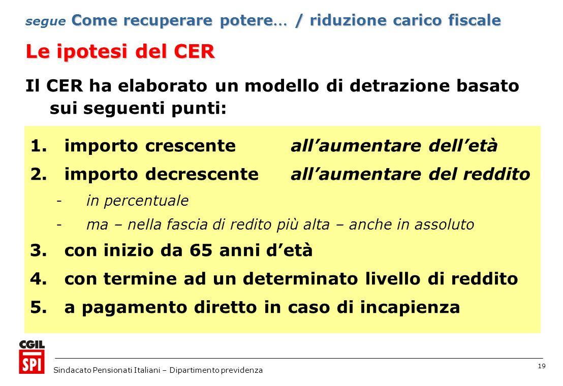 19 Sindacato Pensionati Italiani – Dipartimento previdenza Le ipotesi del CER Come recuperare potere … / riduzione carico fiscale segue Come recuperar