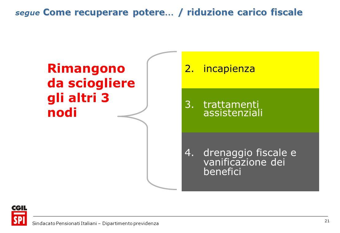 21 Sindacato Pensionati Italiani – Dipartimento previdenza 2.incapienza 3.trattamenti assistenziali Rimangono da sciogliere gli altri 3 nodi 4.drenagg