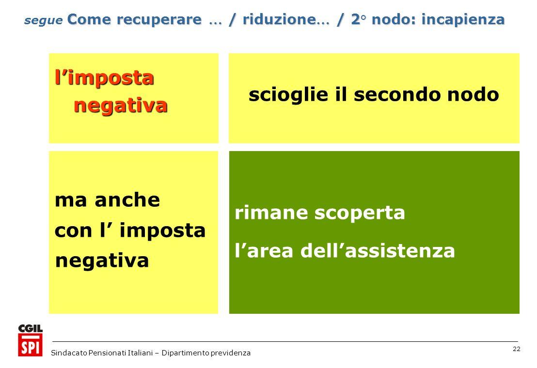 22 Sindacato Pensionati Italiani – Dipartimento previdenza limposta negativa scioglie il secondo nodo ma anche con l imposta negativa rimane scoperta