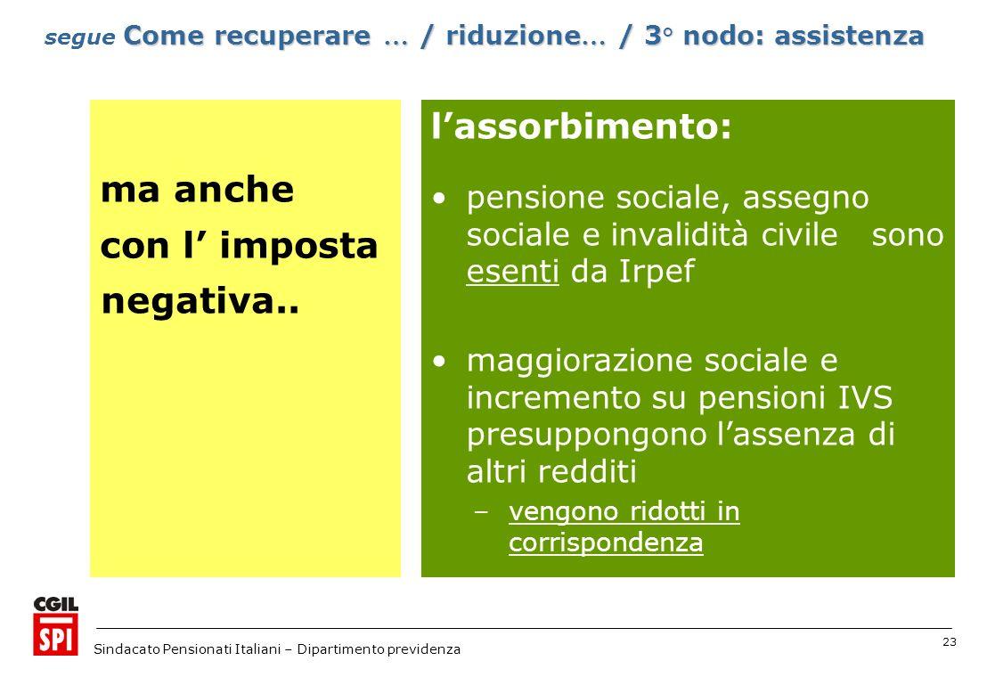 23 Sindacato Pensionati Italiani – Dipartimento previdenza ma anche con l imposta negativa.. lassorbimento: pensione sociale, assegno sociale e invali