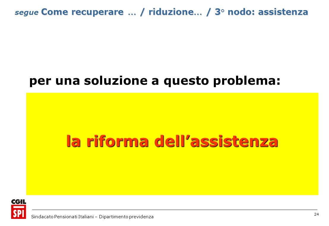 24 Sindacato Pensionati Italiani – Dipartimento previdenza per una soluzione a questo problema: Come recuperare … / riduzione … / 3° nodo: assistenza