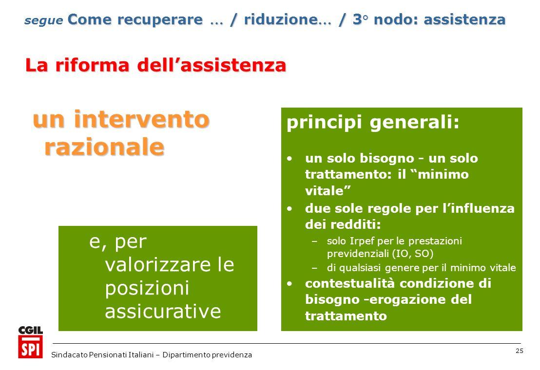 25 Sindacato Pensionati Italiani – Dipartimento previdenza un intervento razionale principi generali: un solo bisogno - un solo trattamento: il minimo