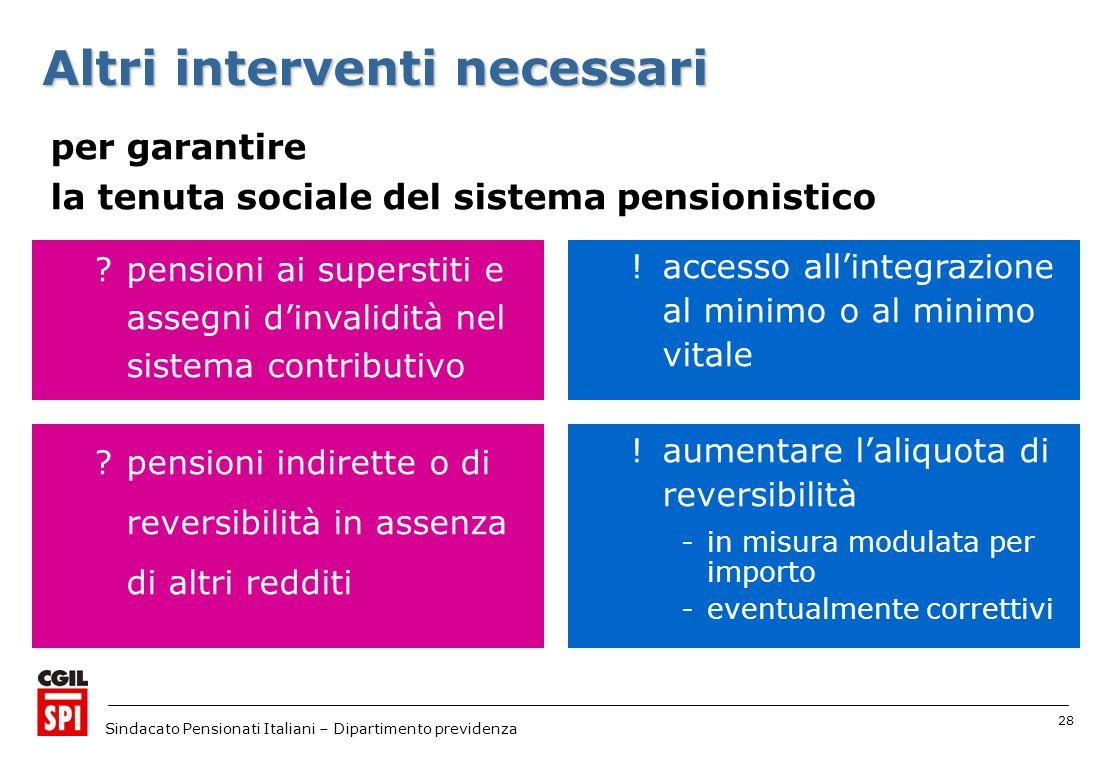 28 Sindacato Pensionati Italiani – Dipartimento previdenza Altri interventi necessari per garantire la tenuta sociale del sistema pensionistico !aumen