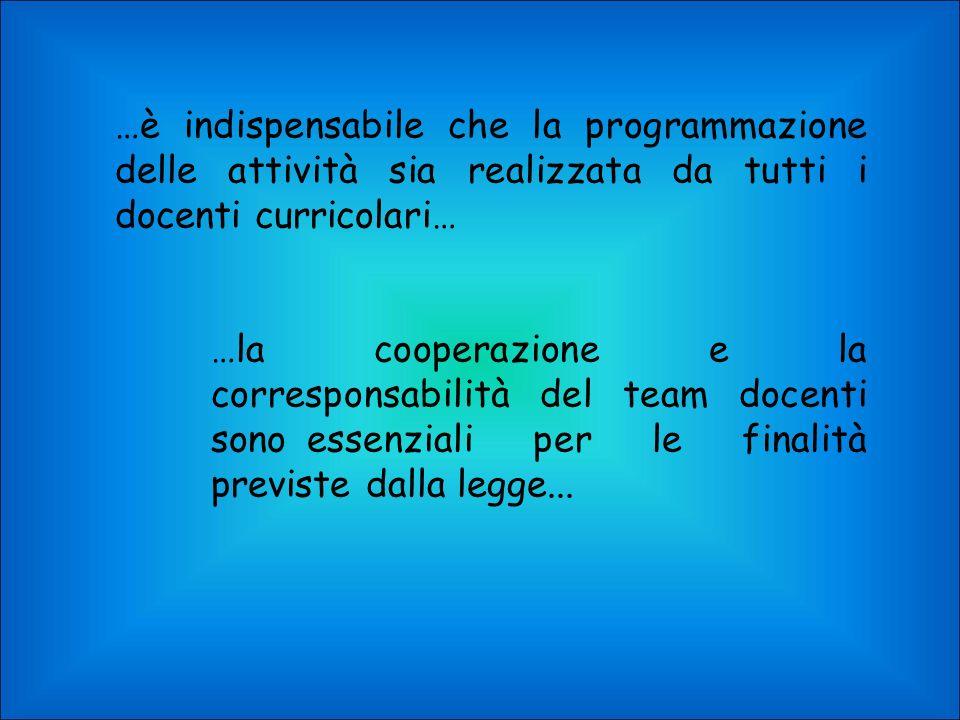 …è indispensabile che la programmazione delle attività sia realizzata da tutti i docenti curricolari… …la cooperazione e la corresponsabilità del team docenti sono essenziali per le finalità previste dalla legge...