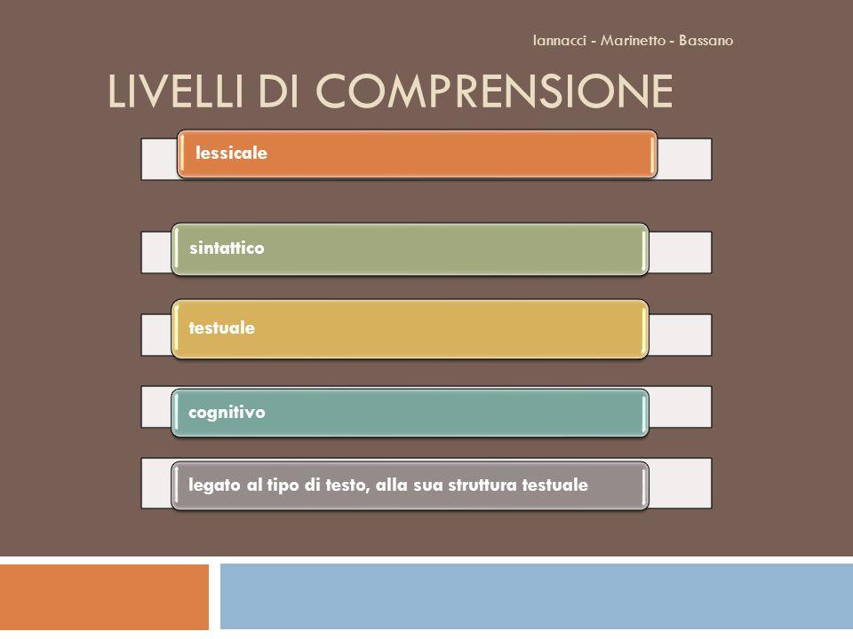 LIVELLI DI COMPRENSIONE Iannacci - Marinetto - Bassano lessicale sintattico testuale cognitivolegato al tipo di testo, alla sua struttura testuale