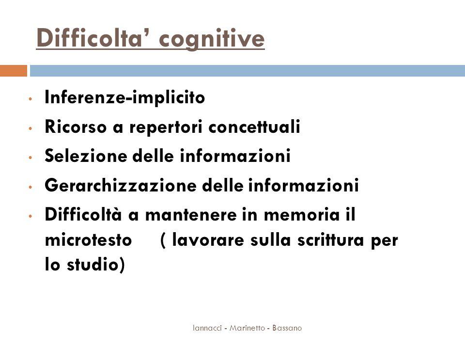 Difficolta cognitive Iannacci - Marinetto - Bassano Inferenze-implicito Ricorso a repertori concettuali Selezione delle informazioni Gerarchizzazione