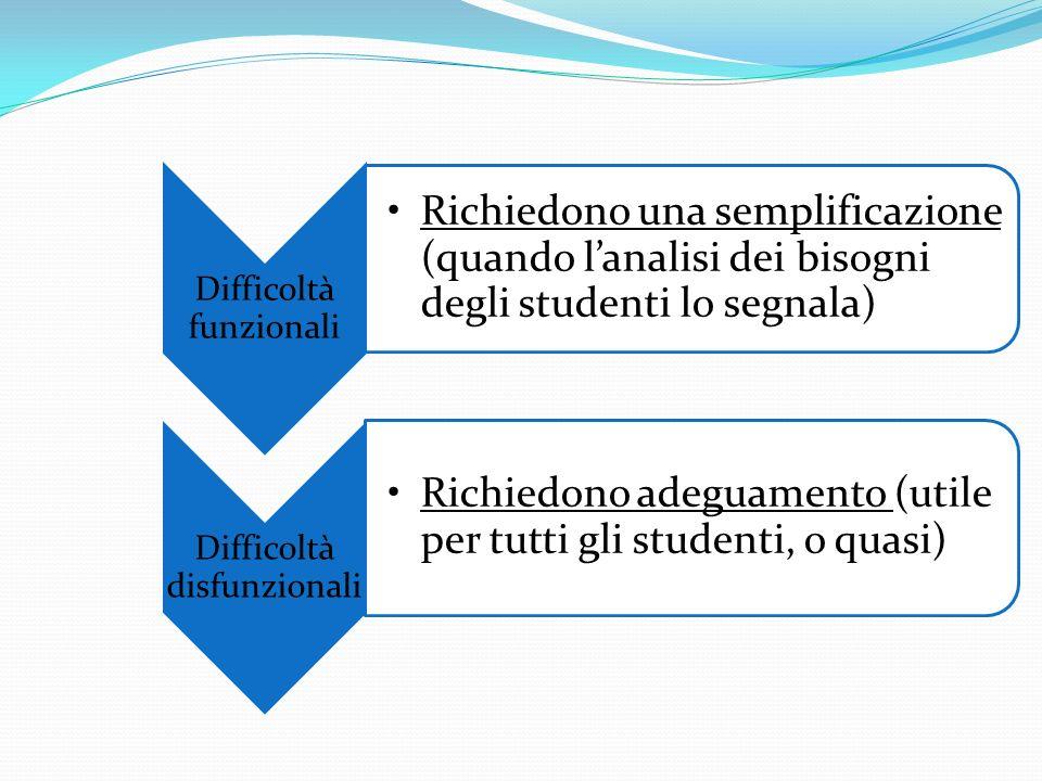 Difficoltà funzionali Richiedono una semplificazione (quando lanalisi dei bisogni degli studenti lo segnala) Difficoltà disfunzionali Richiedono adeguamento (utile per tutti gli studenti, o quasi)