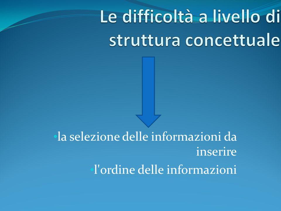 la selezione delle informazioni da inserire l'ordine delle informazioni
