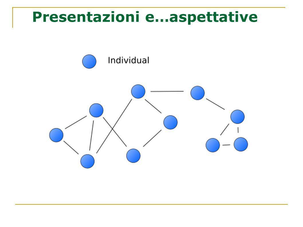 Programma del corso o Dal web tradizionale al web semantico o Metodi e strumenti web 2.0 o Motori di ricerca o App.