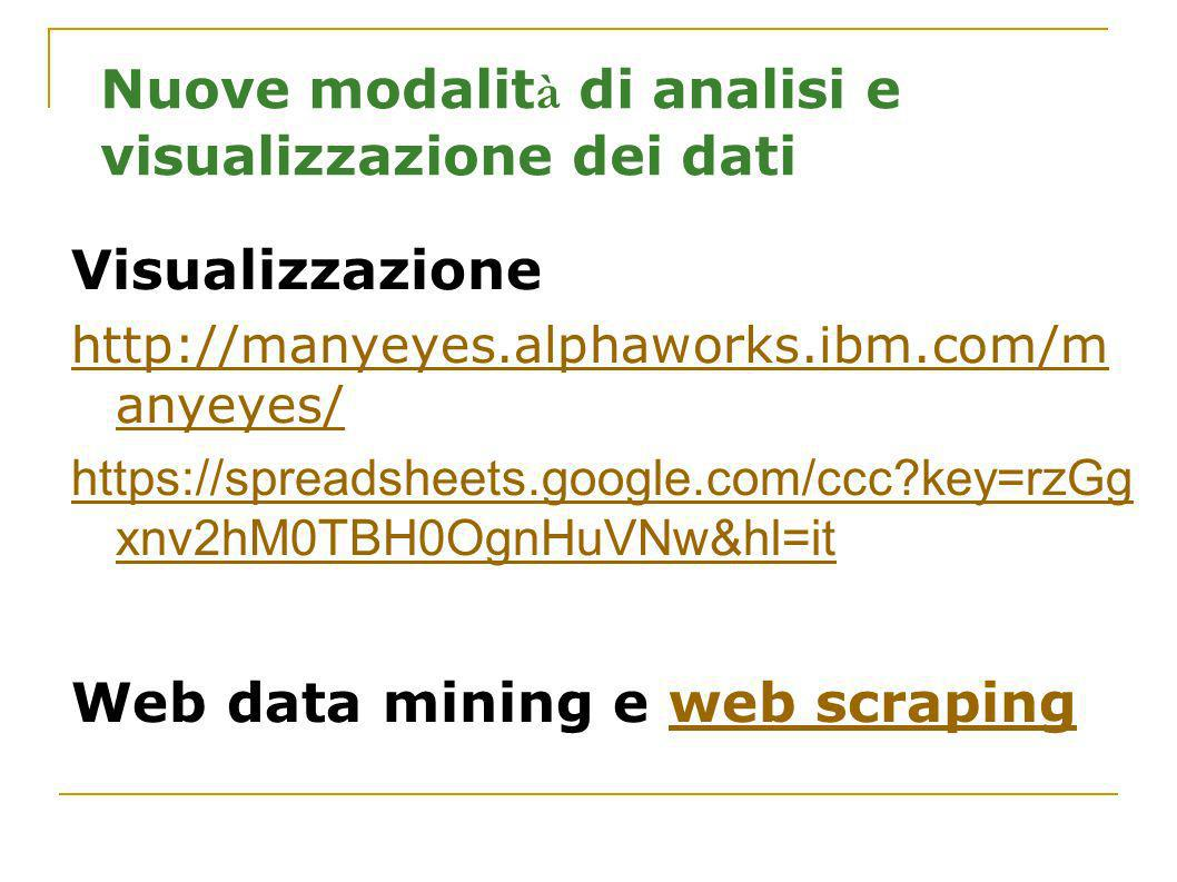 Nuove modalit à di analisi e visualizzazione dei dati Visualizzazione http://manyeyes.alphaworks.ibm.com/m anyeyes/ https://spreadsheets.google.com/ccc?key=rzGg xnv2hM0TBH0OgnHuVNw&hl=it Web data mining e web scrapingweb scraping