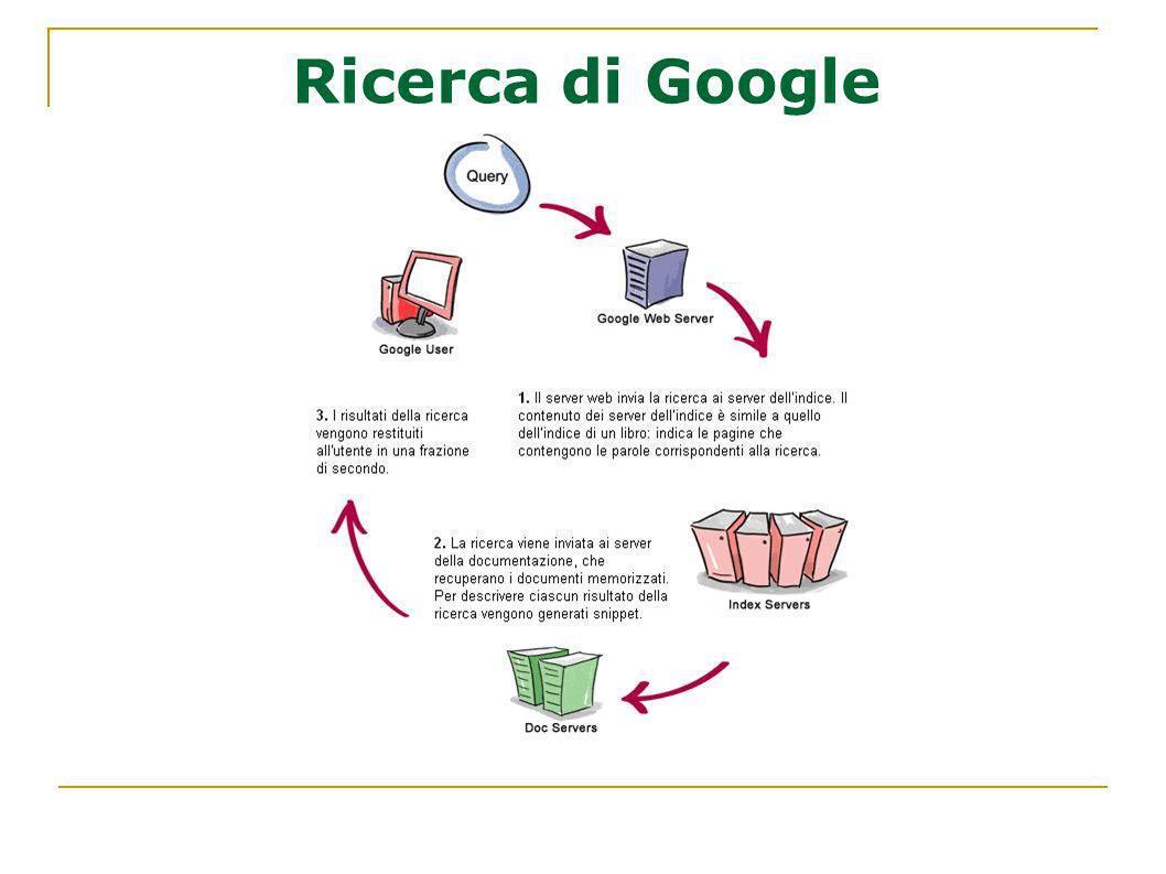 Ricerca di Google