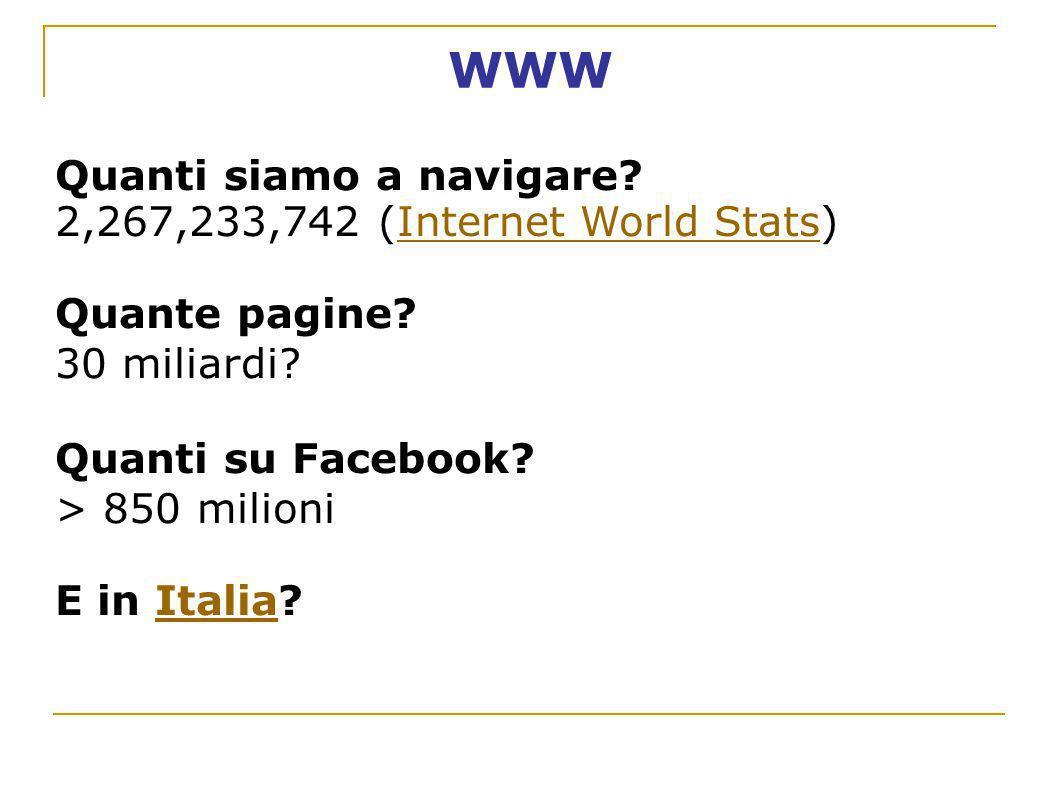WWW Quanti siamo a navigare? 2,267,233,742 (Internet World Stats)Internet World Stats Quante pagine? 30 miliardi? Quanti su Facebook? > 850 milioni E