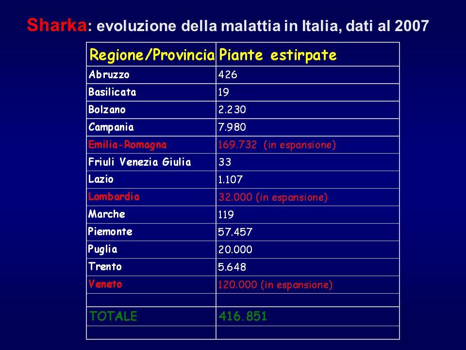 Sharka : evoluzione della malattia in Italia, dati al 2007