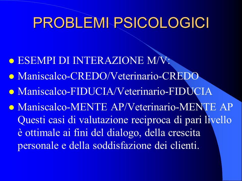 PROBLEMI PSICOLOGICI l ESEMPI DI INTERAZIONE M/V: l Maniscalco-CREDO/Veterinario-MENTE CH.