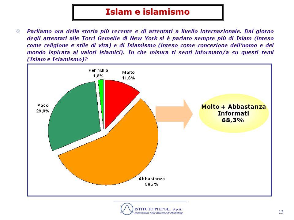 14 SCIITI E SUNNITI Recentemente si parla spesso di sciiti e sunniti.