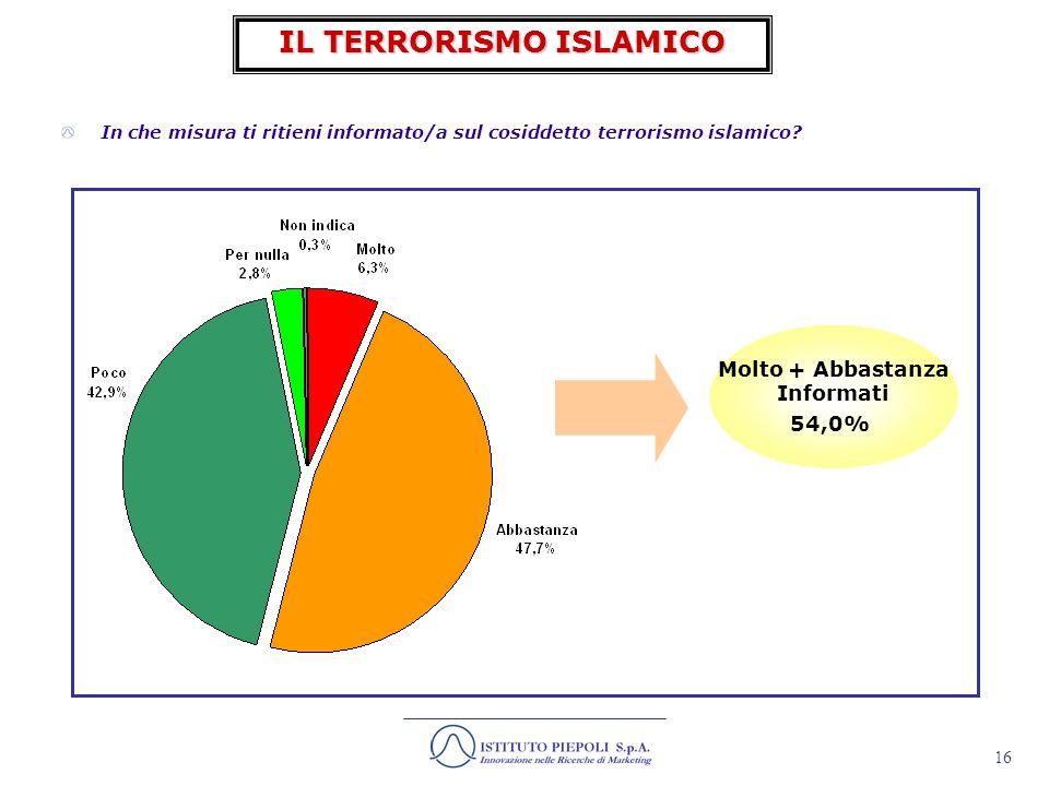 17 Secondo te, quali sono le cause principali del terrorismo islamico.