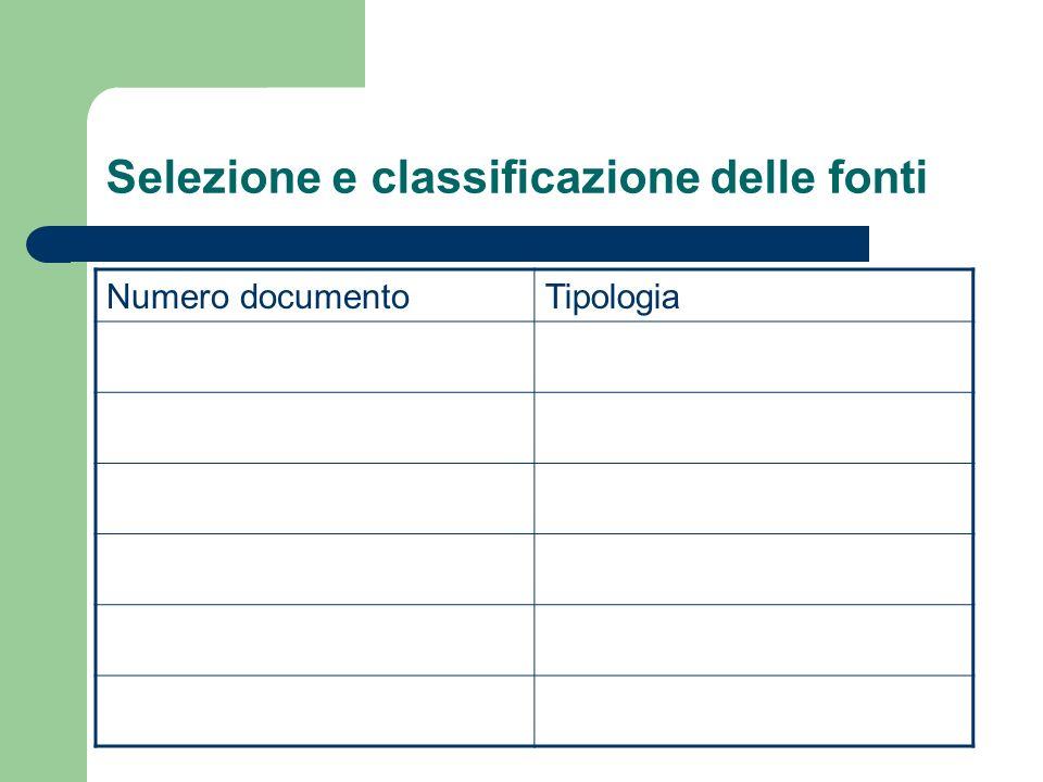 Selezione e classificazione delle fonti Numero documentoTipologia