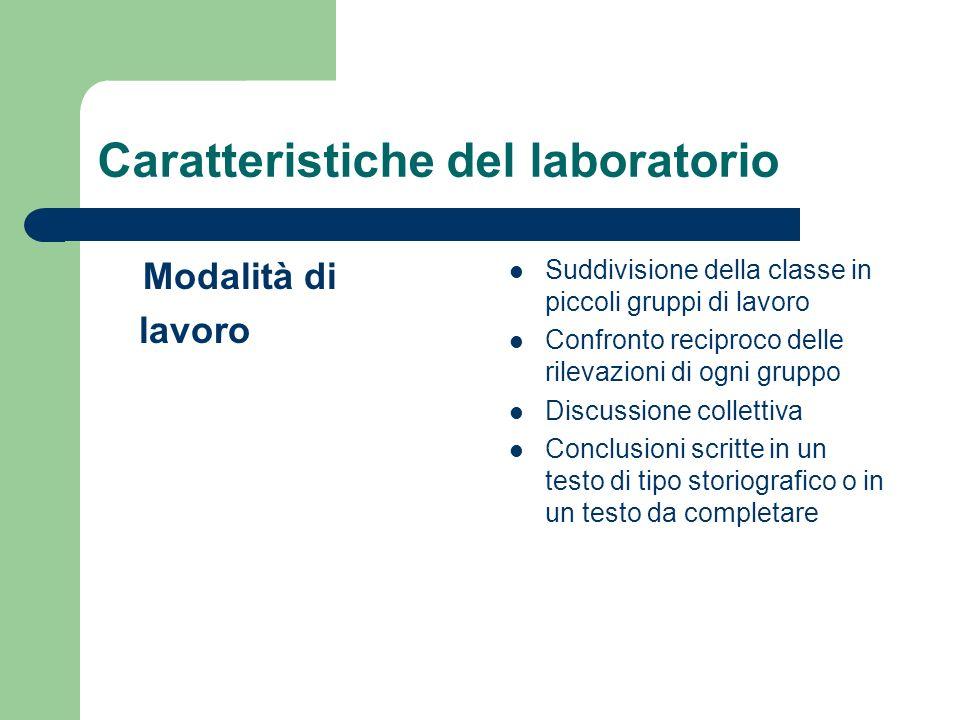 Caratteristiche del laboratorio Modalità di lavoro Suddivisione della classe in piccoli gruppi di lavoro Confronto reciproco delle rilevazioni di ogni