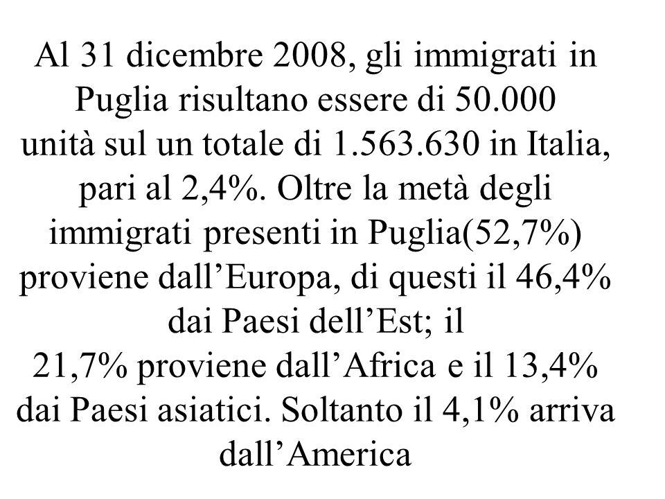 Al 31 dicembre 2008, gli immigrati in Puglia risultano essere di 50.000 unità sul un totale di 1.563.630 in Italia, pari al 2,4%. Oltre la metà degli
