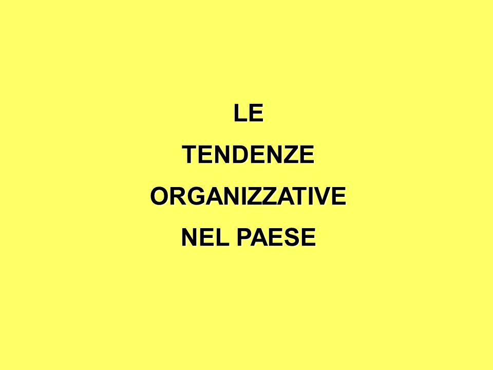 LE TENDENZE ORGANIZZATIVE NEL PAESE