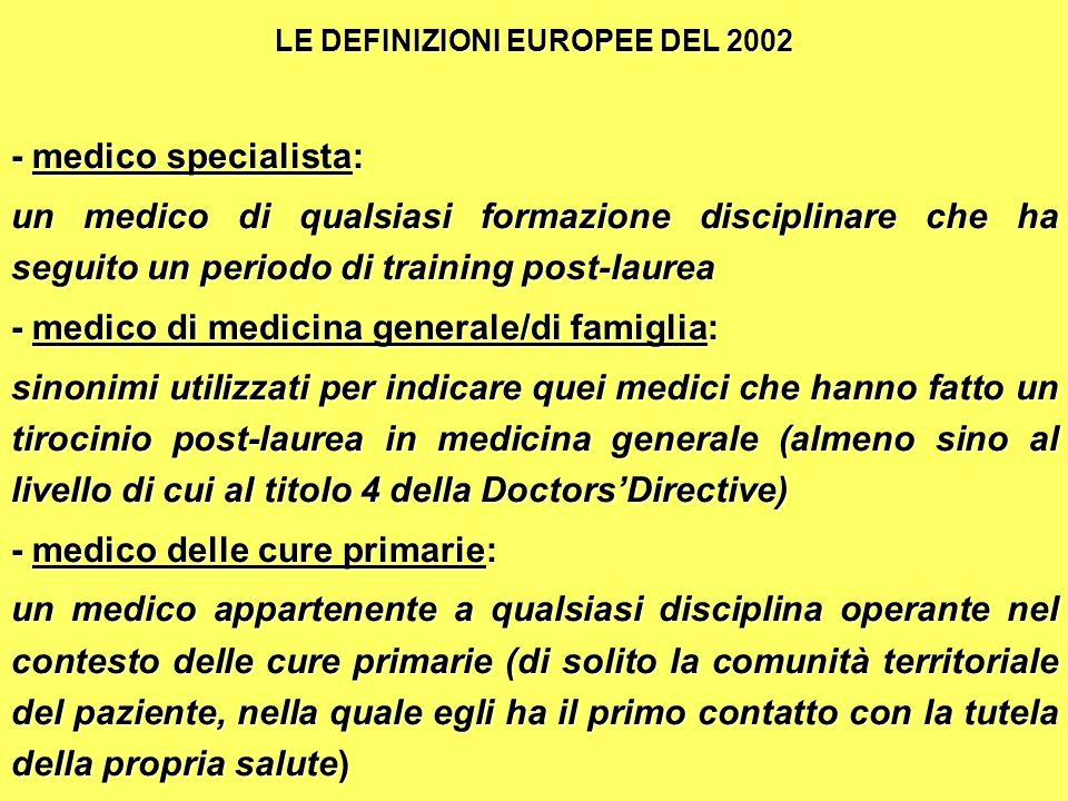 LE DEFINIZIONI EUROPEE DEL 2002 La medicina generale/medicina di famiglia è una disciplina accademica e scientifica, con i suoi contenuti educativi e di ricerca, le sue prove di efficacia, la sua attività clinica e un attività specialistica orientata alle cure primarie.