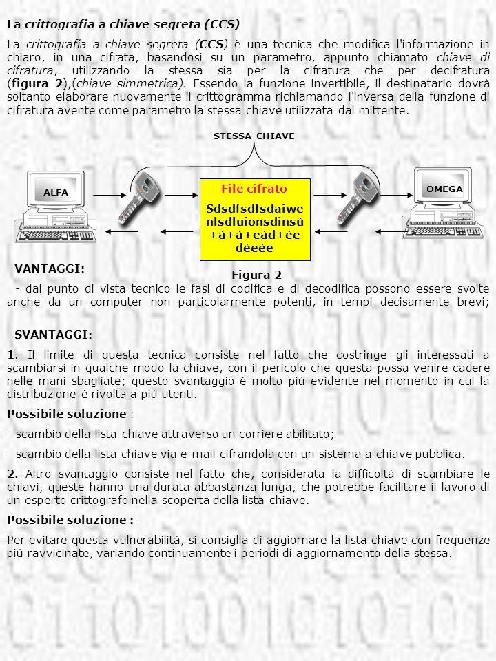 La crittografia a chiave segreta (CCS) La crittografia a chiave segreta (CCS) è una tecnica che modifica l'informazione in chiaro, in una cifrata, bas