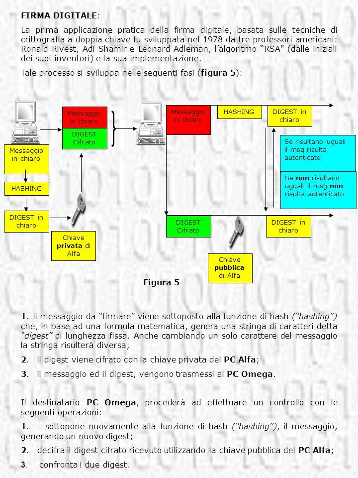 FIRMA DIGITALE: La prima applicazione pratica della firma digitale, basata sulle tecniche di crittografia a doppia chiave fu sviluppata nel 1978 da tr