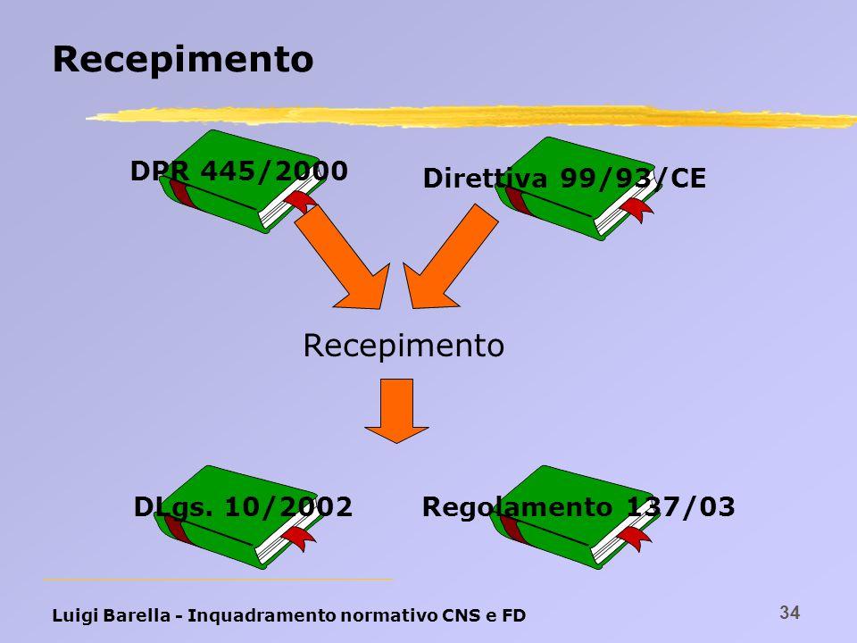 Luigi Barella - Inquadramento normativo CNS e FD 34 Recepimento DPR 445/2000Direttiva 99/93/CEDLgs. 10/2002Regolamento 137/03