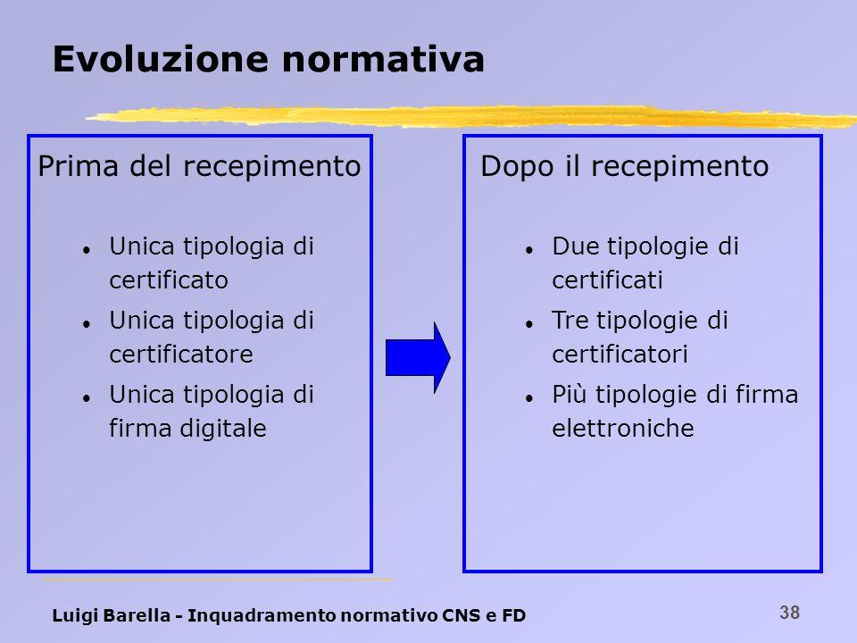 Luigi Barella - Inquadramento normativo CNS e FD 38 Evoluzione normativa Prima del recepimento l Unica tipologia di certificato l Unica tipologia di c
