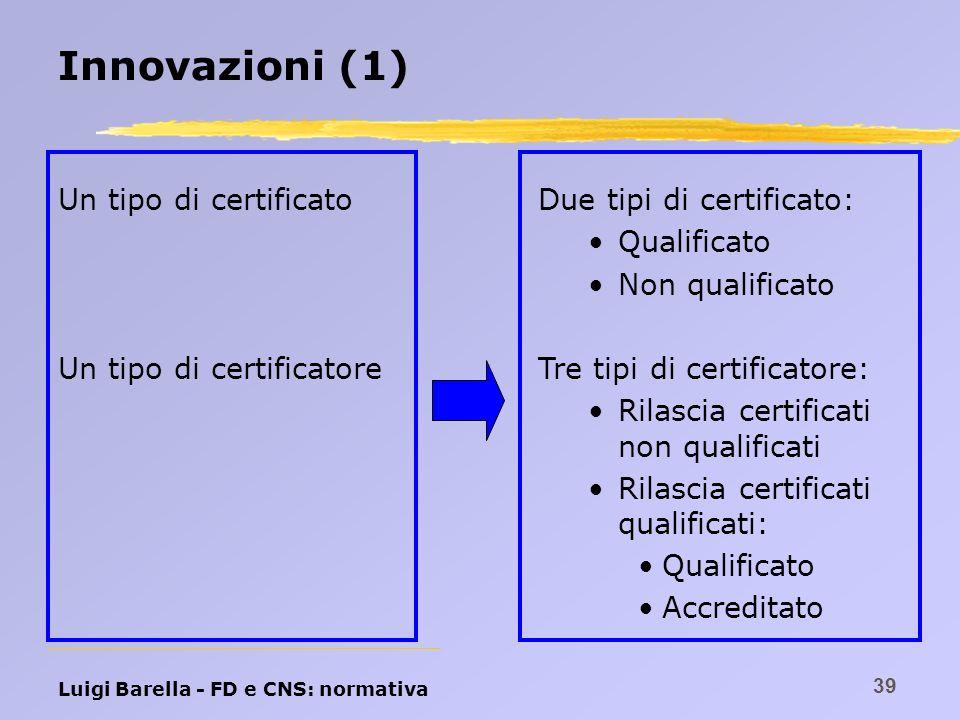 Luigi Barella - FD e CNS: normativa 39 Innovazioni (1) Un tipo di certificato Un tipo di certificatore Due tipi di certificato: Qualificato Non qualif