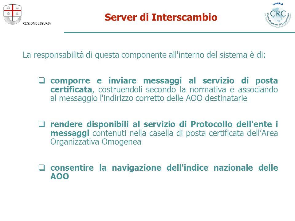 REGIONE LIGURIA Server di Interscambio La responsabilità di questa componente all'interno del sistema è di: comporre e inviare messaggi al servizio di
