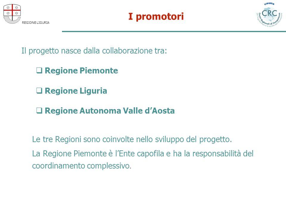 I promotori Il progetto nasce dalla collaborazione tra: Regione Piemonte Regione Liguria Regione Autonoma Valle dAosta Le tre Regioni sono coinvolte nello sviluppo del progetto.