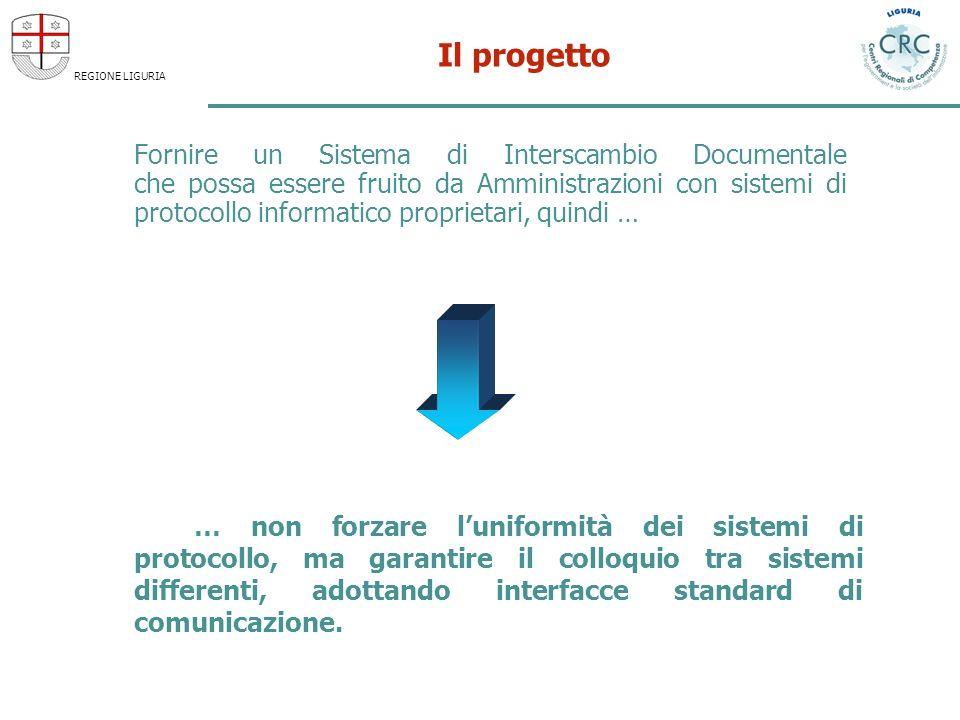 REGIONE LIGURIA Il progetto Fornire un Sistema di Interscambio Documentale che possa essere fruito da Amministrazioni con sistemi di protocollo inform