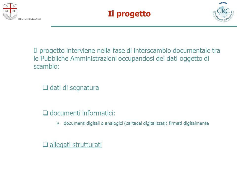 REGIONE LIGURIA Il progetto Il progetto interviene nella fase di interscambio documentale tra le Pubbliche Amministrazioni occupandosi dei dati oggett
