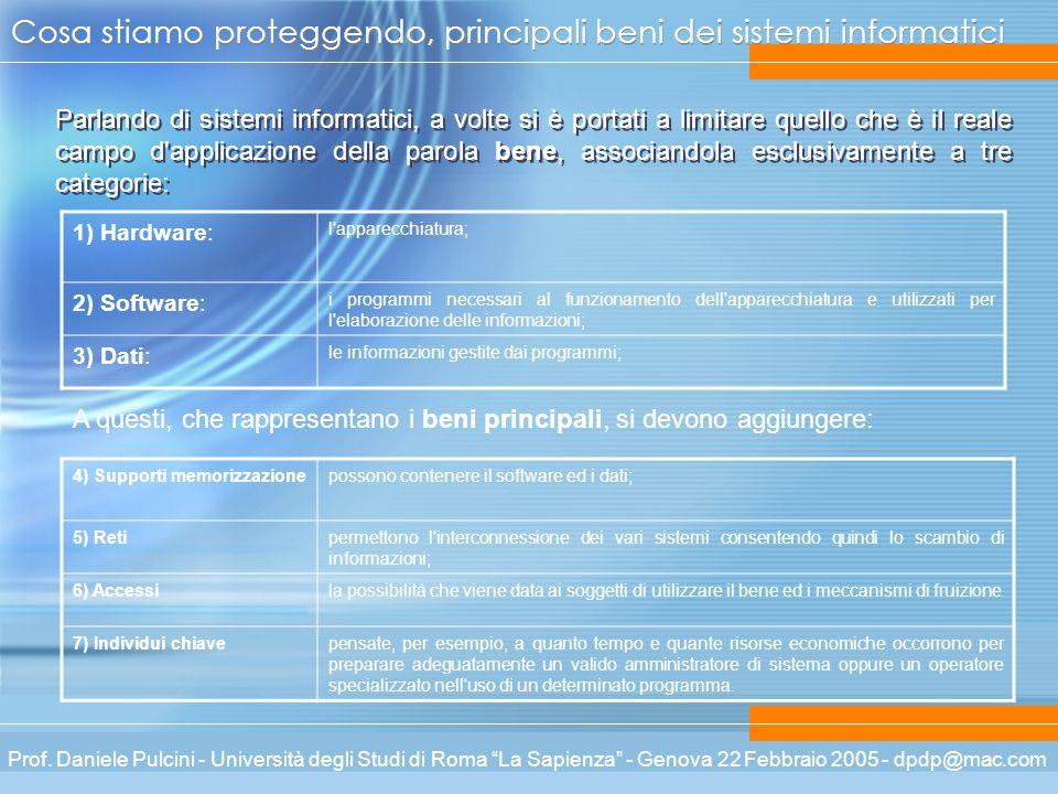 Prof. Daniele Pulcini - Università degli Studi di Roma La Sapienza - Genova 22 Febbraio 2005 - dpdp@mac.com Cosa stiamo proteggendo, principali beni d