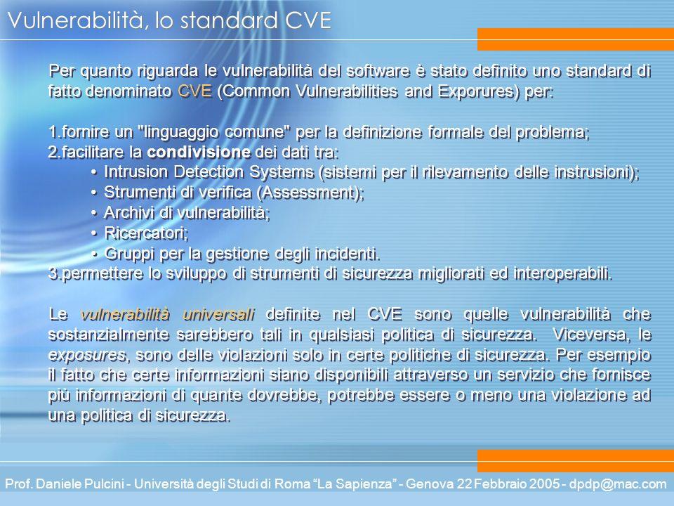 Prof. Daniele Pulcini - Università degli Studi di Roma La Sapienza - Genova 22 Febbraio 2005 - dpdp@mac.com Vulnerabilità, lo standard CVE Per quanto