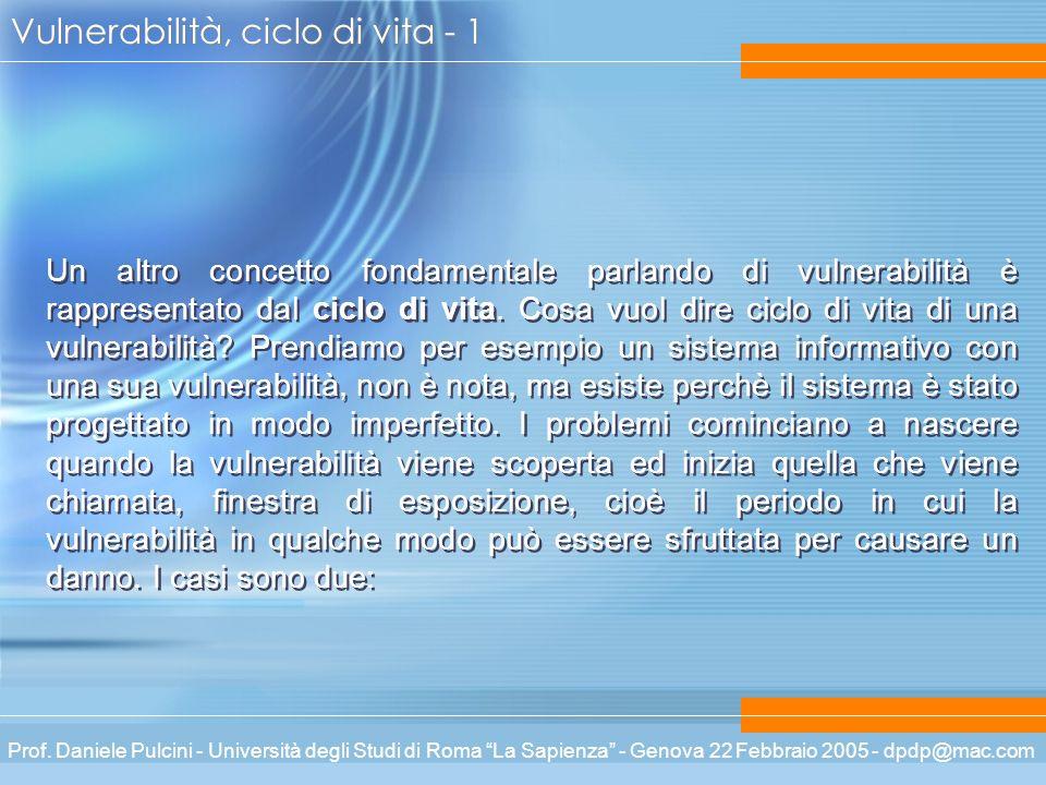 Prof. Daniele Pulcini - Università degli Studi di Roma La Sapienza - Genova 22 Febbraio 2005 - dpdp@mac.com Vulnerabilità, ciclo di vita - 1 Un altro