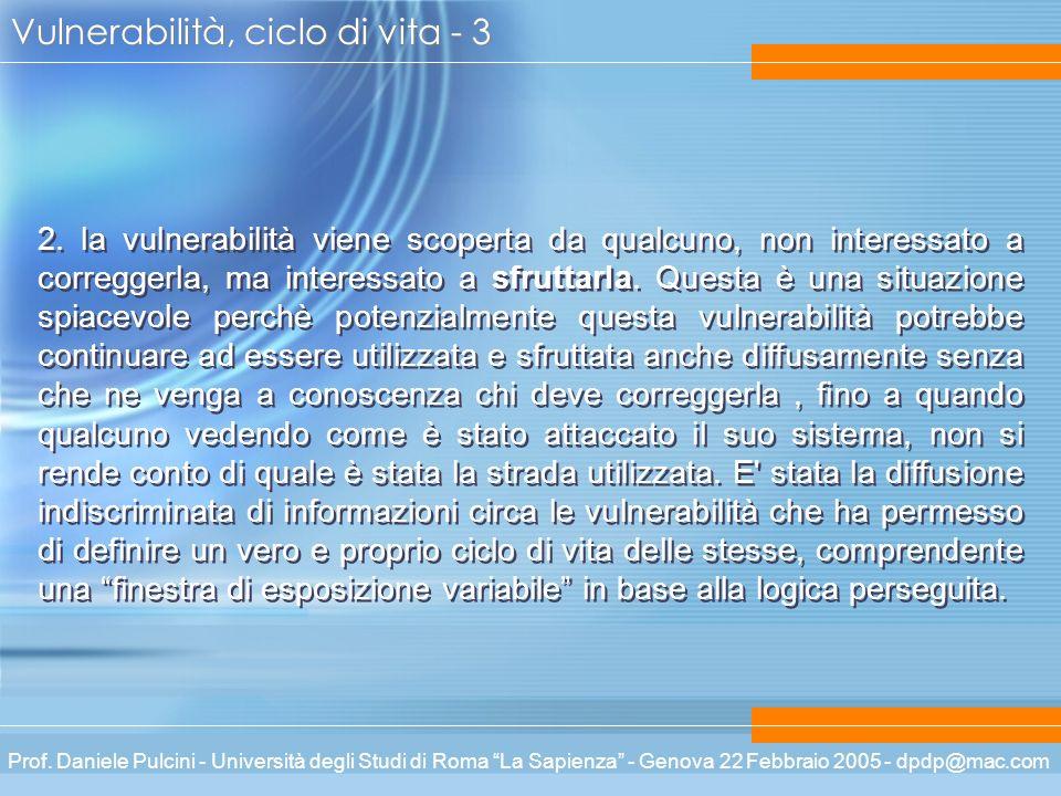 Prof. Daniele Pulcini - Università degli Studi di Roma La Sapienza - Genova 22 Febbraio 2005 - dpdp@mac.com Vulnerabilità, ciclo di vita - 3 2. la vul