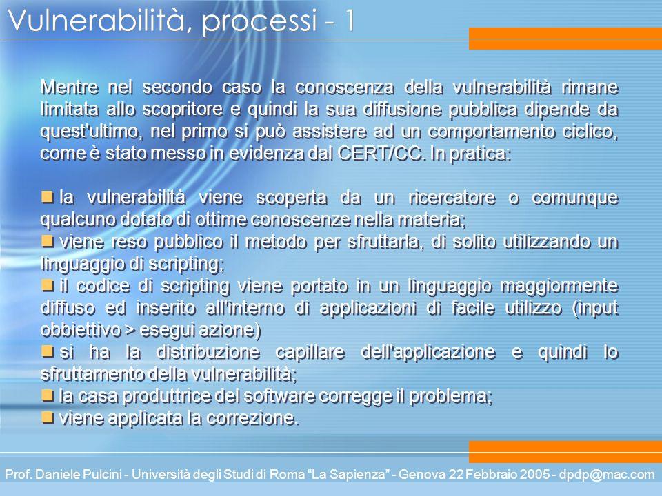 Prof. Daniele Pulcini - Università degli Studi di Roma La Sapienza - Genova 22 Febbraio 2005 - dpdp@mac.com Vulnerabilità, processi - 1 Mentre nel sec