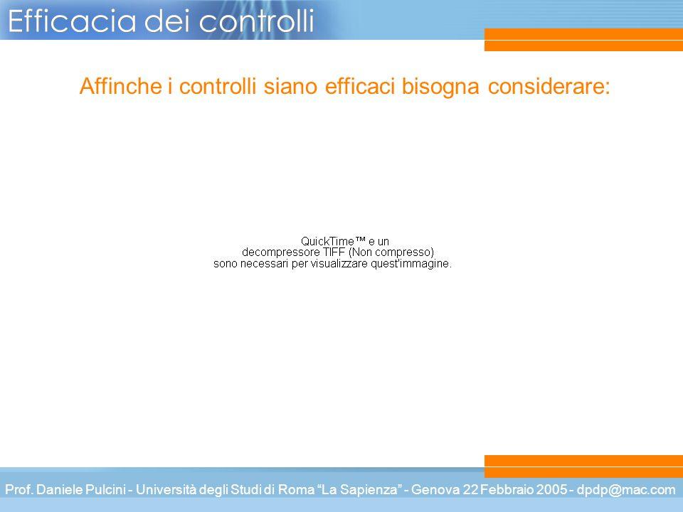 Prof. Daniele Pulcini - Università degli Studi di Roma La Sapienza - Genova 22 Febbraio 2005 - dpdp@mac.com Efficacia dei controlli Affinche i control