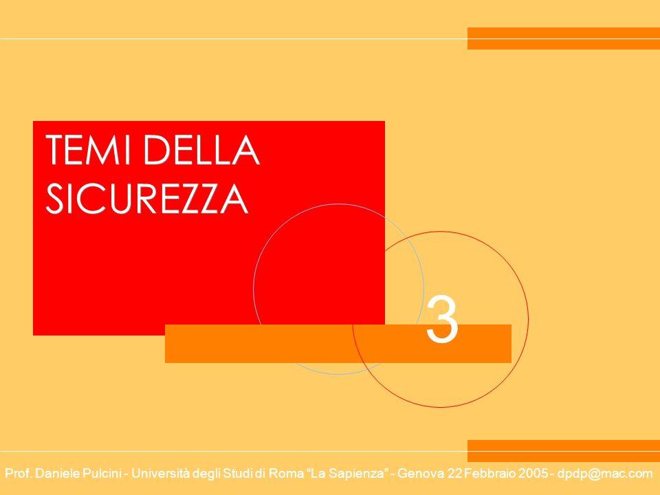 Prof. Daniele Pulcini - Università degli Studi di Roma La Sapienza - Genova 22 Febbraio 2005 - dpdp@mac.com 3 TEMI DELLA SICUREZZA